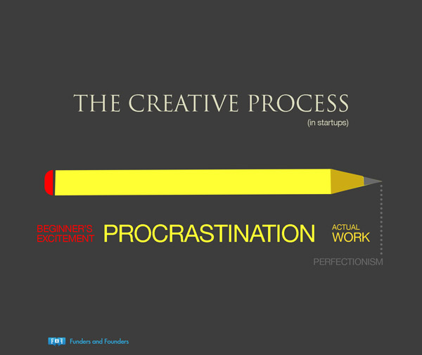 27 Funny Posters Charts Designers Will Relate To